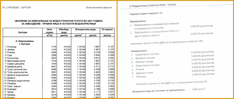 Дел од ценовниците за наводнување во земјоделието на македонските водостопански претпријатија кои се објавени на нивните веб-сајтови